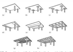 انواع دال های بتنی در سقف ها