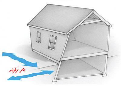 بار زلزله - انواع بار های وارد بر سازه