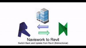 Navis work