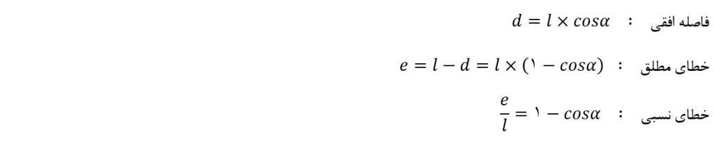 محاسبه فاصله افقی با زاویه شیب